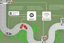 Car to X, la tecnología que conecta los coches para evitar accidentes